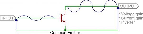 Common-emitter-model.png